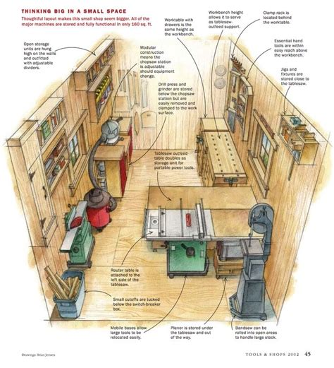 woodshop floor plans small woodshop floor plans woodworking projects plans