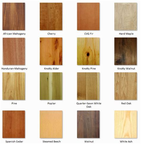 types of woodwork how to the right type of wood for your interior design