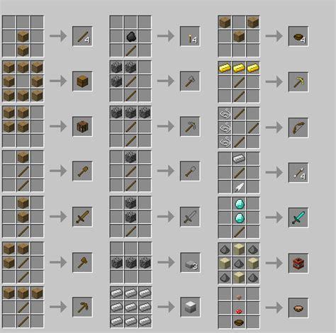minecraft craft basic crafting recipes charts crafting recipes chart
