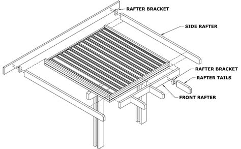 covered patio plans do it yourself pdf diy do it yourself patio cover plans diy woodwork workbench woodguides