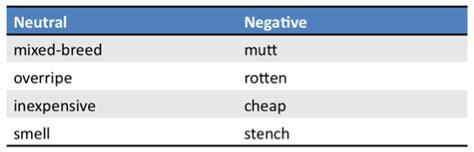 neutral connotation what is negative connotation definition exles