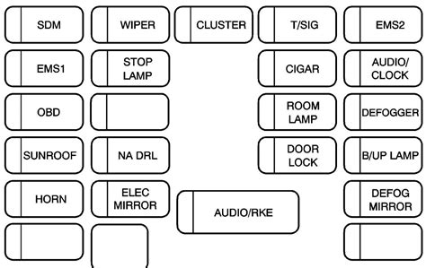 2004 Chrysler Sebring Fuse Box Diagram by Diagram 2004 Chrysler Sebring Fuse Box Diagram