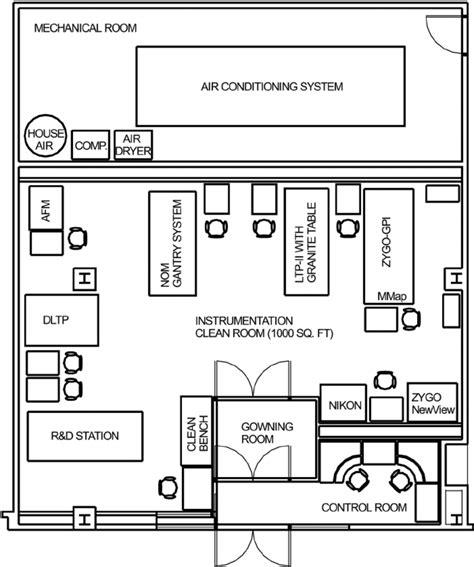 clinical laboratory floor plan laboratory floor plan ourcozycatcottage