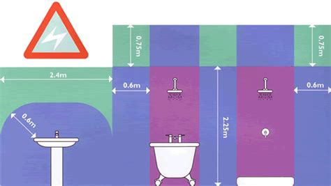 bathroom lighting zones bathroom shower area safe lighting guide lighting zones