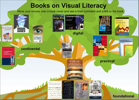 teaching visual literacy through picture books images