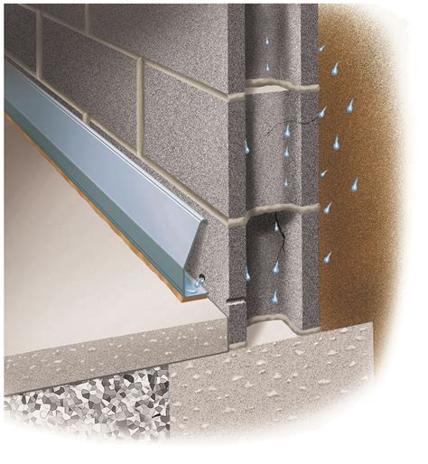 basement waterproofing technologies basement waterproofing diy products contractor basement