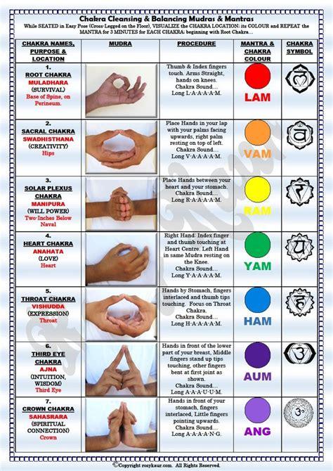 balancing chart chakra cleansing and balancing chart ayurveda