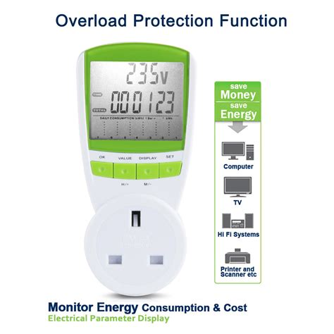 kilowatt usage calculator in electricity power consumption meter energy monitor