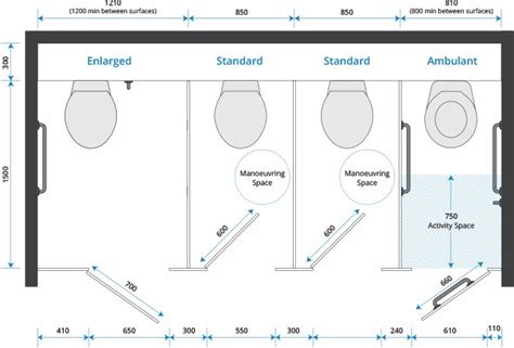 Eco Toilet Dimensions by 20171002204700 Standard Wc Dimensions Avsort