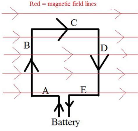 Electric Motor Physics by Electric Motor Physics Definition Impremedia Net