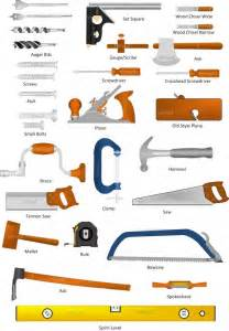 25 Best Ideas About Woodworking Tools On