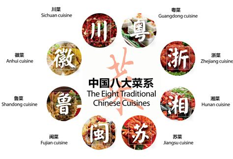 best chinese cuisine chinese cuisines and chinese culture confuciusmag