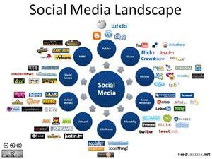 social media landscape social media landscape fred cavazza