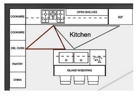 kitchen triangle design donco designs is a pompano remodeling contractor
