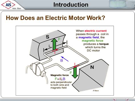 Electric Motor Works by Electric Motors Electric Motors Ppt
