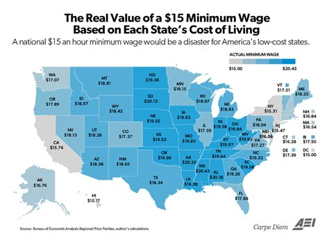 states with the lowest cost of living states with the lowest cost of living 28 images lowest