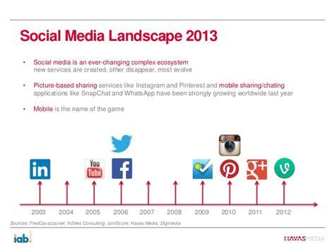 social media landscape the social media landscape in belgium