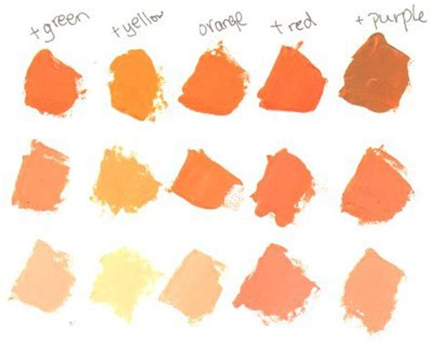 acrylic paint how to make skin color painting skin tones made easier