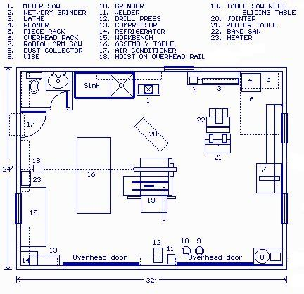 woodworking shop size 25 best ideas about workshop layout on