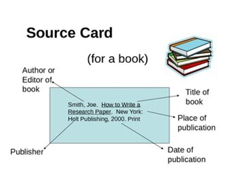 how to make a source card mla mla format research paper by acmorales teachers pay