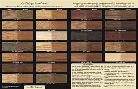 home depot paint and stain sale java gel stain home depot ask home design