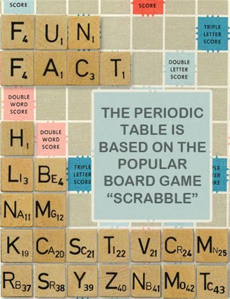 ri scrabble word 1000 images about periodic table on