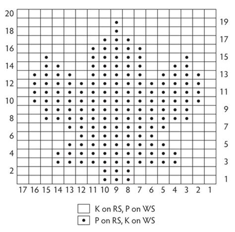 knitting from charts reading knitting charts free knitting projects