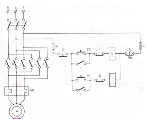 Schimbare Sens Motor Electric Monofazat by Pornirea Motoarelor Asincrone Trifazatee 171 Scheme