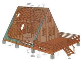 small a frame house how to build an a frame diy earth news