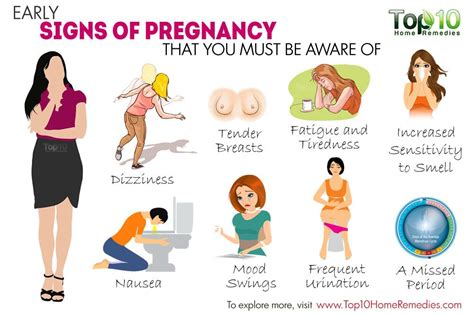 How Early Can You Get Out Of A Car Lease by 10 Early Signs Of Pregnancy That You Must Top 10