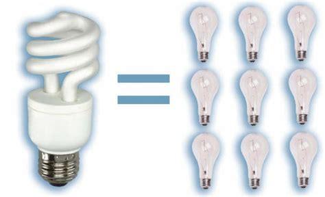 energy efficient lights s place