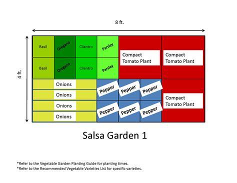 salsa garden layout garden templates the demo garden