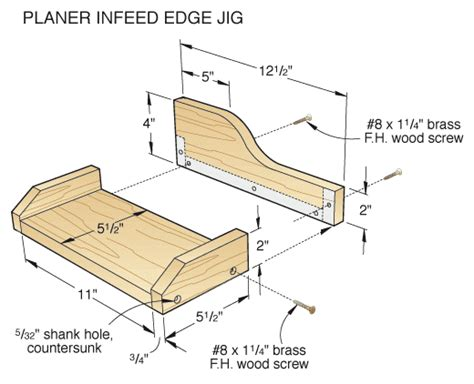 free woodworking jigs planer jigs