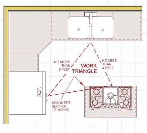 kitchen design work triangle 25 best ideas about work triangle on kitchen