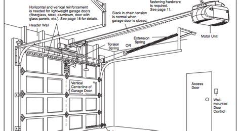 chi overhead doors parts parts of a garage door 2017 2018 best cars reviews