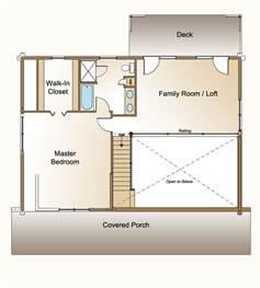 Master Bedroom Floor Plans With Bathroom luxury master bedroom designs master bedroom floor plans