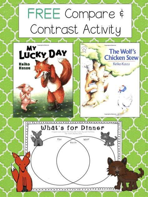 25 Best Ideas About Compare And Contrast On