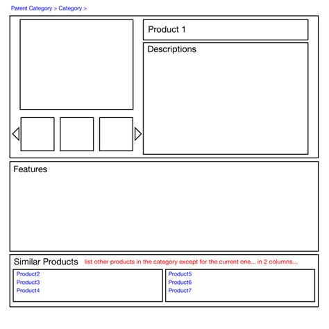 javascript creating a wordpress product page template