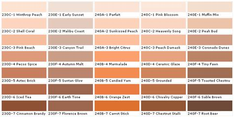behr paint colors compared to sherwin williams behr interior paints behr colors behr interior paints