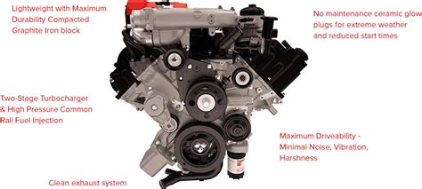 Nissan Titan Engine For Sale by Nissan Titan Engine Block Www Imagenesmy
