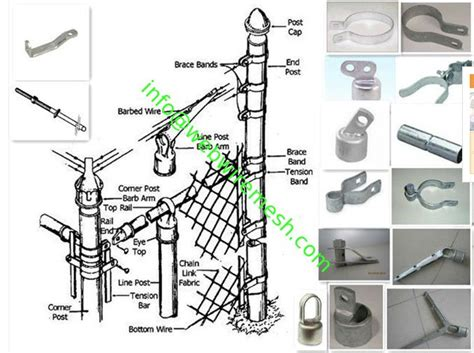 chain and components chain link fence parts list images