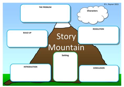 story mountain pack by missroskell teaching resources tes