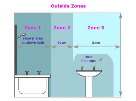 zone 2 bathroom lights bathroom diagram fan light wiring zone 3 bathroom lights