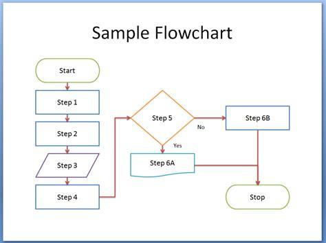 empty flow chart template www pixshark com images