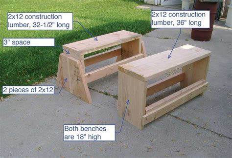 popular woodworking plans popular woodworking sawhorses grandfathered plans