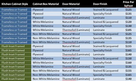 price on kitchen cabinets cabinet installation costs price to install kitchen