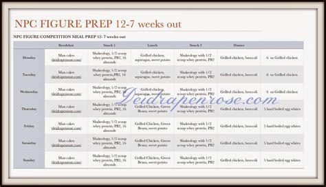 12 week diet plan figure competition - kurabie.ru Fitness Competition Diet