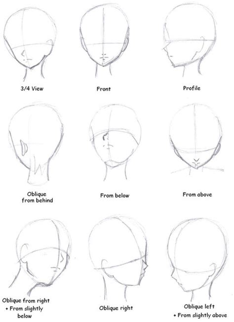 how to draw guide direction drawing reference guide