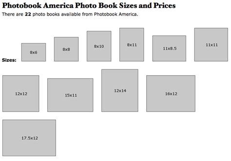 picture book sizes photobook america groupon q a review october 15 through