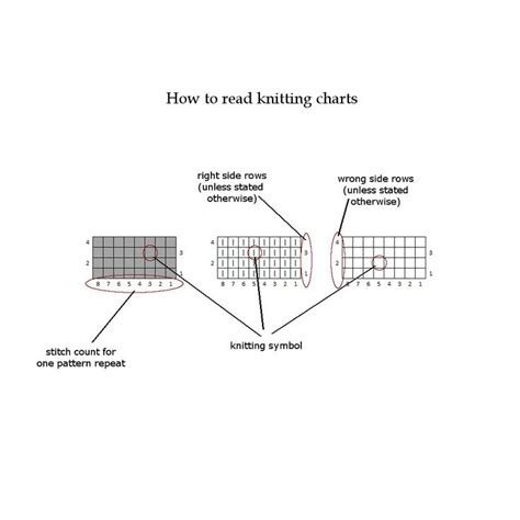 how to read a knitting chart 72 best images about knitting patterns duchess on